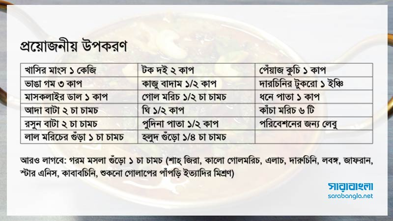 হায়দ্রাবাদি হালিম