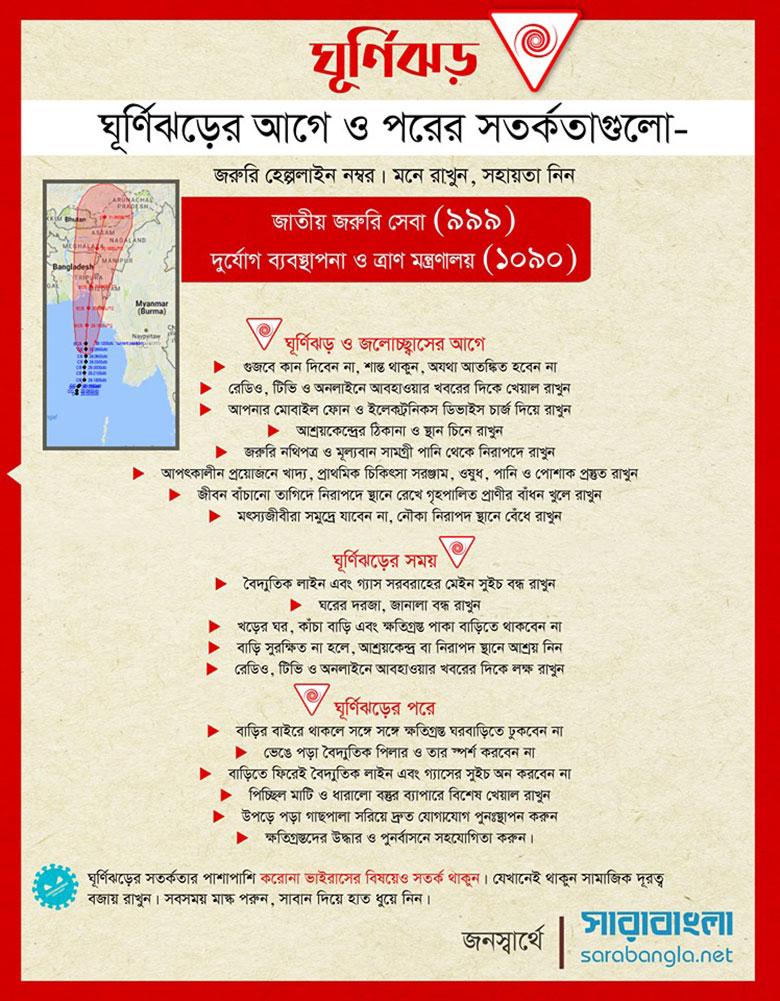 amphan awareness