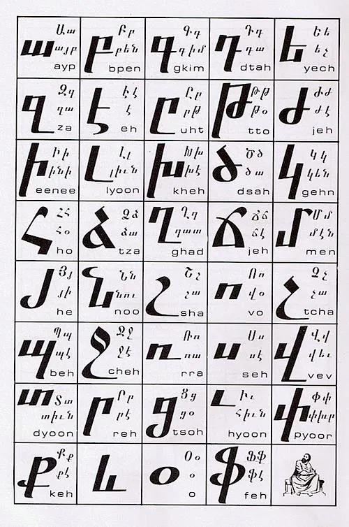 জানেন কি, পৃথিবীর সবচেয়ে প্রাচীন ভাষার নাম?