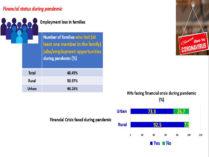 করোনায় বেড়েছে অর্থসংকট, নারীর ঘরের কাজের চাপ হয়েছে দ্বিগুণ
