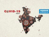 ভারতে ৭ দিনে ২৭ লাখ আক্রান্ত শনাক্ত