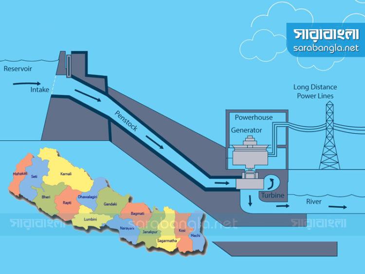 নেপালের জলবিদ্যুৎ খাতে বিনিয়োগের সম্ভাবনা খতিয়ে দেখবে বাংলাদেশ
